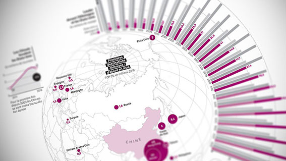 Le tourisme chinois