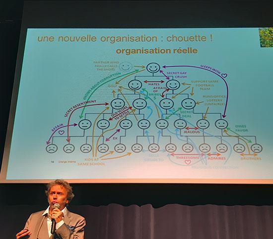 Voilà à quoi ressemble en réalité l'organisation en entreprise
