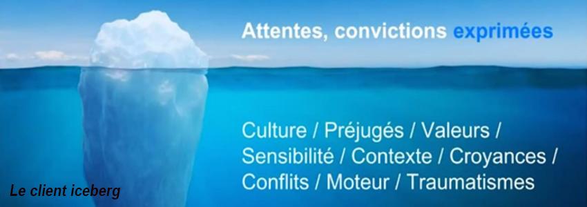 DCF Orléans - Art de la négociation